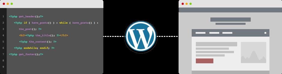 Curso creación de plantillas WordPress profesionales
